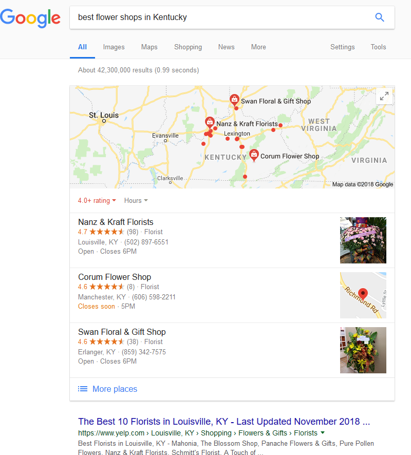 Google businesd gets top results