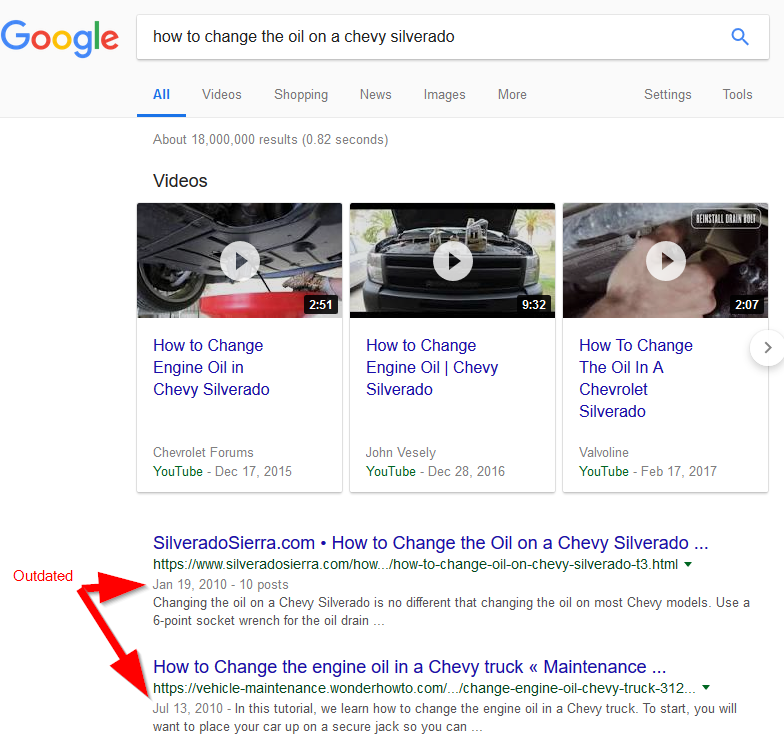 SEO Investigation: Find outdated content on 1st page of Google